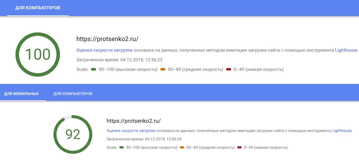 повышение позиций сайта
