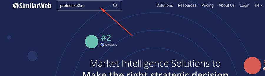 similarweb com на русском официальный